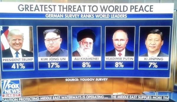 谁危害世界和平.jpg