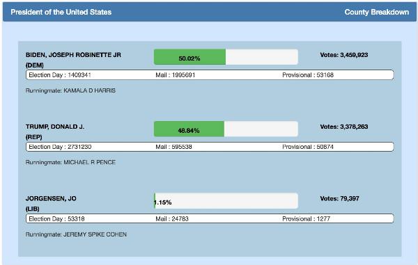 PA Votes 11:28.jpg