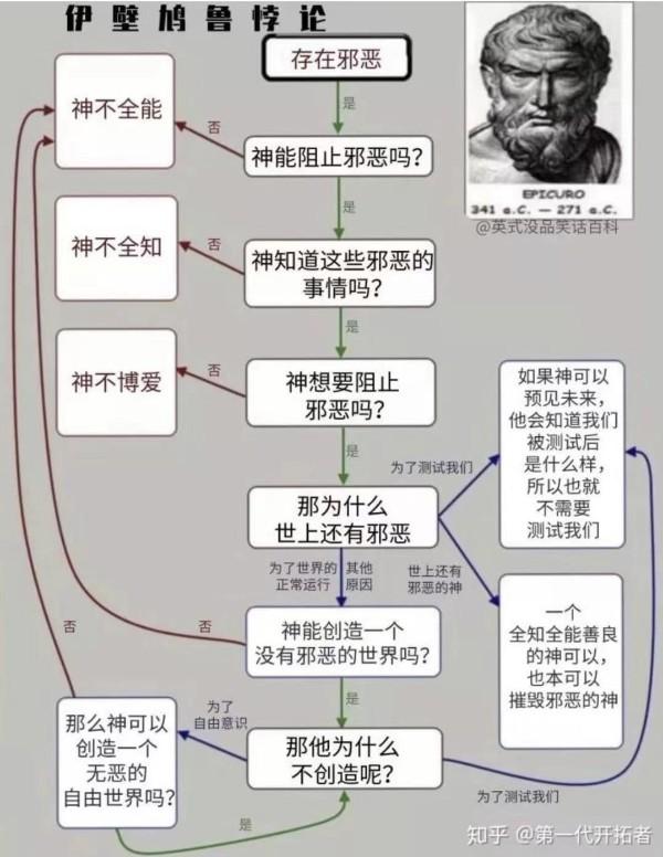EpicureanParadox_Chinese.jpg
