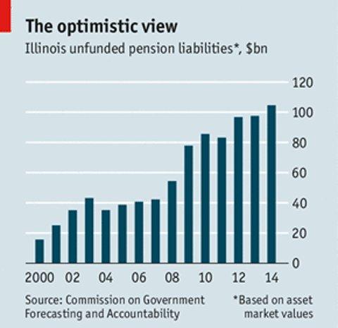 illinois-pension.fundingshortage.jpg