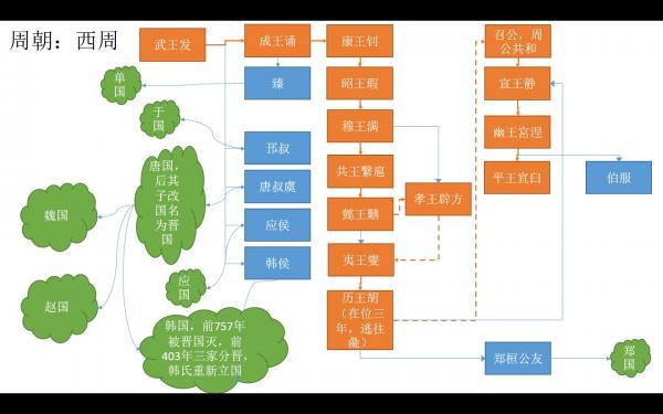 Xi Zhou.jpg