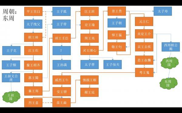 Dong Zhou.jpg