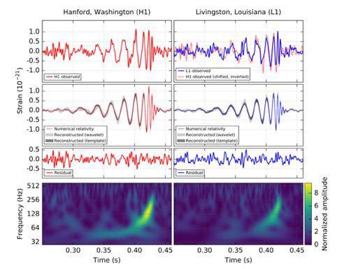 引力测量波.jpg