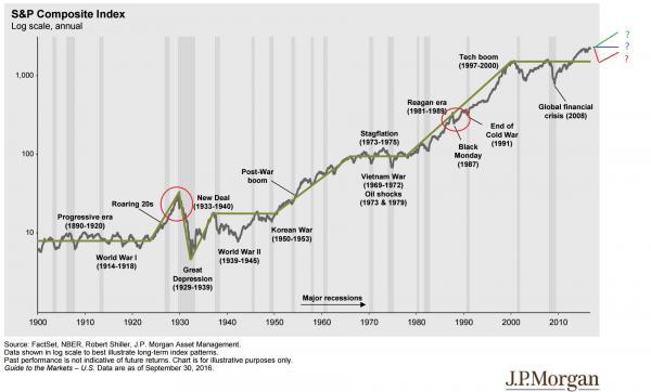 US_stock_long - with_mark.jpg