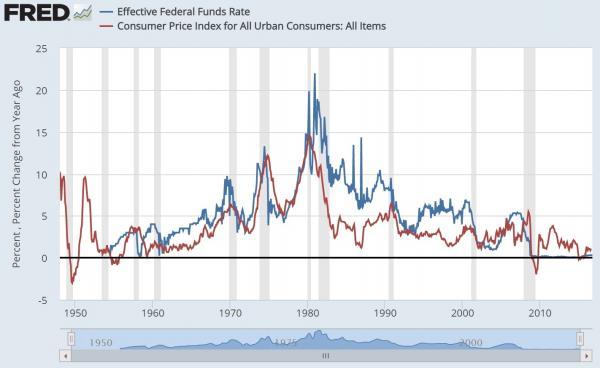 US_interest_rate.jpg