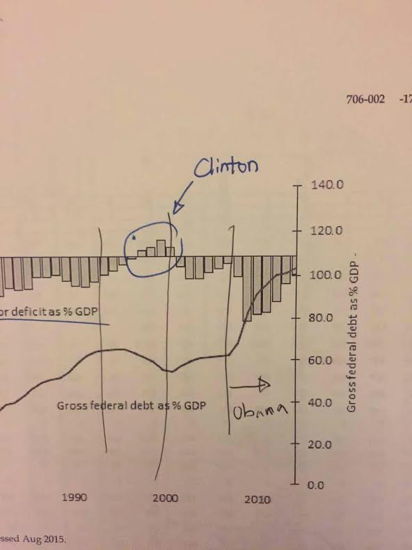debtGDP.jpg