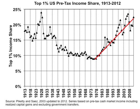 income-inequality9-15.jpg