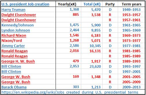 JOB Creation.JPG