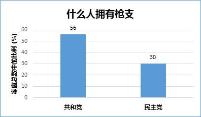 Gun_Figure 3.jpg