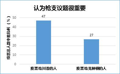 Gun_Figure 4.jpg