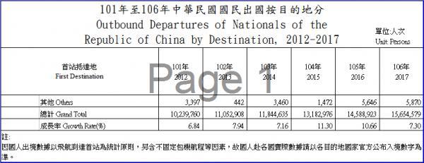 tourist_stats.png