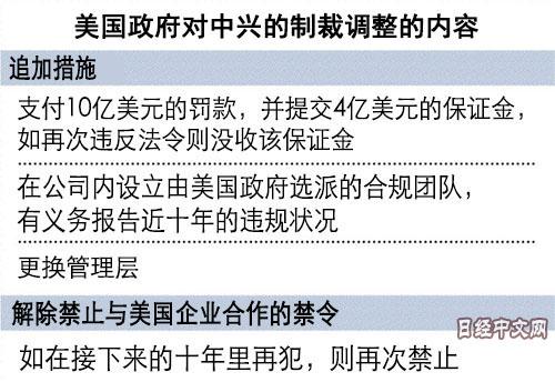 zhongxing03.jpg