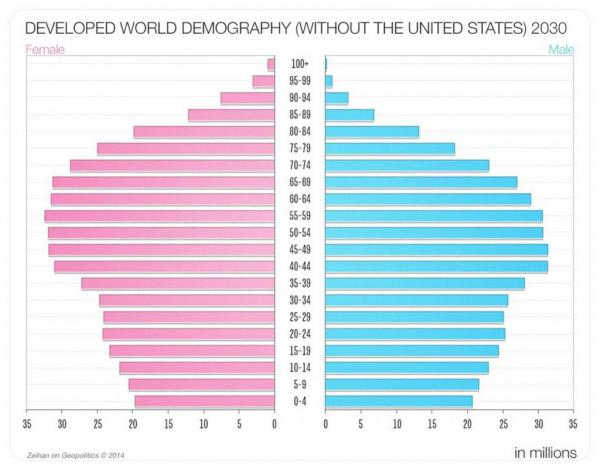 5.4-Developed-World-Demography-1024x803.jpg