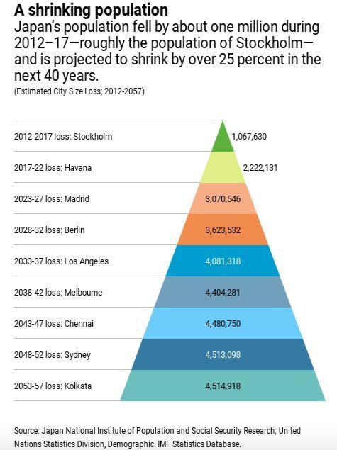 人口减少3 .jpg
