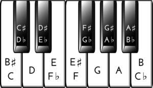 chords-300x172.png