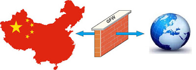 绕过中国防火墙.jpg
