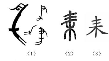 耒字的演化.png