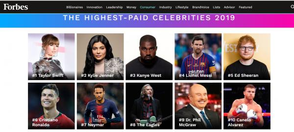 Highest paid enternainers 2019.png