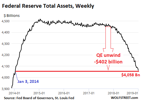 US-Fed-Balance-sheet-2019-01-03 (2).png