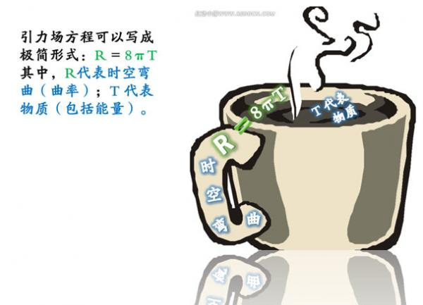 场方程茶杯.jpg