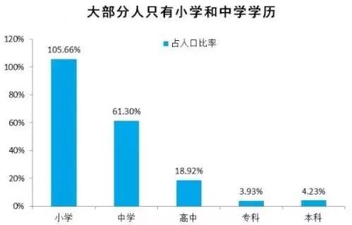 中国数据3.jpg