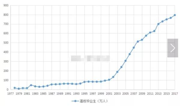 中国数据4.jpg