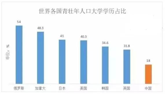 中国数据6.jpg