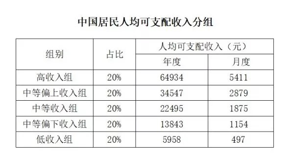 中国数据7.jpg