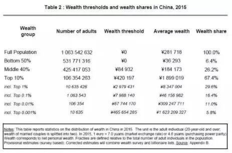 中国数据10.jpg