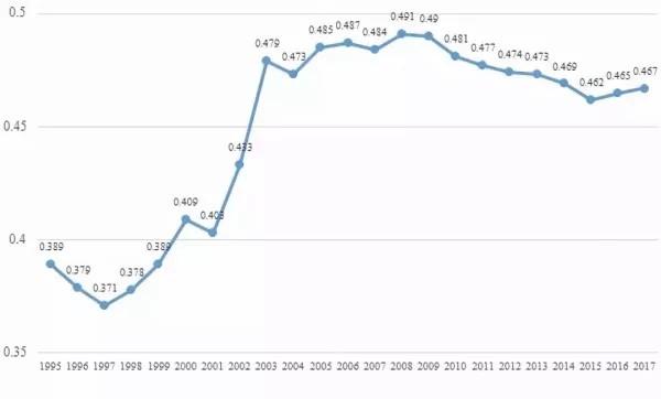 中国数据11.jpg