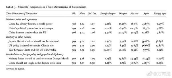 民族主义3.jpg