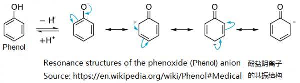 Phenol-phenolate-2.png