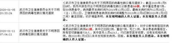 report_comparision.JPG